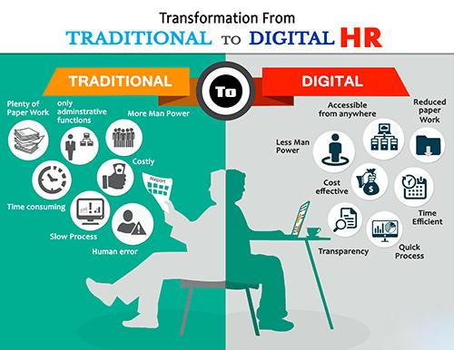 Как HR-автоматизация изменит ежедневную рутину офисных сотрудников