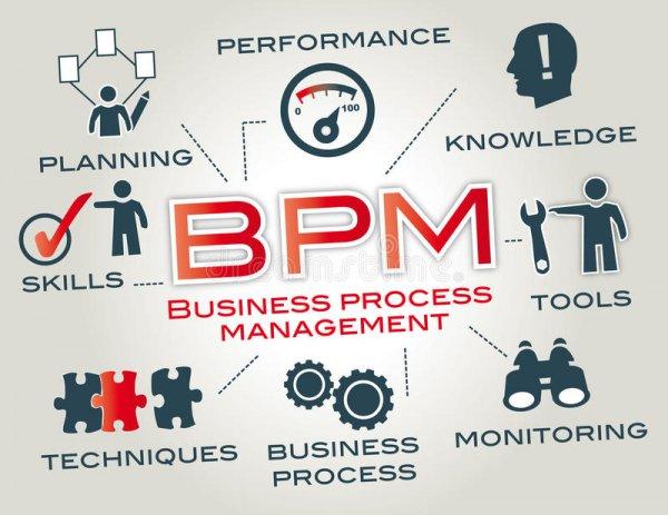 Управление бизнес-процессами не требует навыков программирования