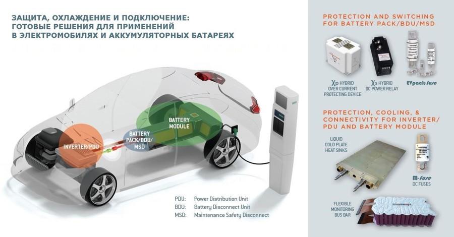 Инновационные разработки Mersen обеспечивают защиту электромобилей от перегрузки по постоянному току