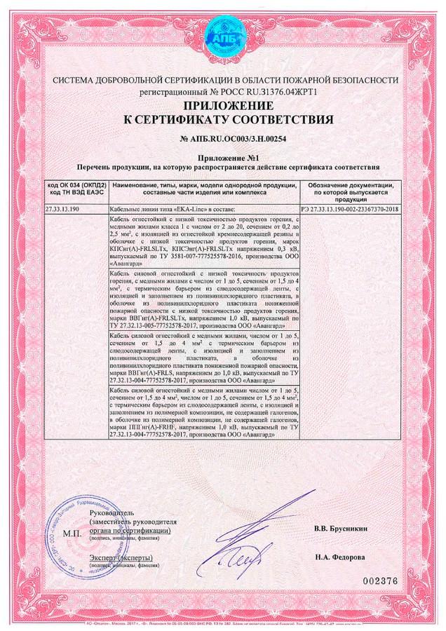 Группа компаний ЕКА успешно прошла сертификацию огнестойкой кабельной линии «ЕКА-Line»